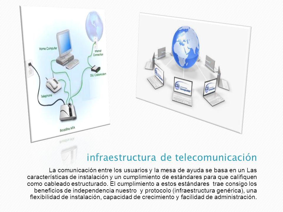 La comunicación entre los usuarios y la mesa de ayuda se basa en un Las características de instalación y un cumplimiento de estándares para que califi