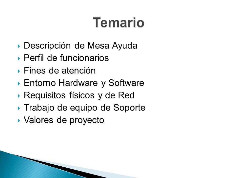 Descripción de Mesa Ayuda Perfil de funcionarios Fines de atención Entorno Hardware y Software Requisitos físicos y de Red Trabajo de equipo de Soport