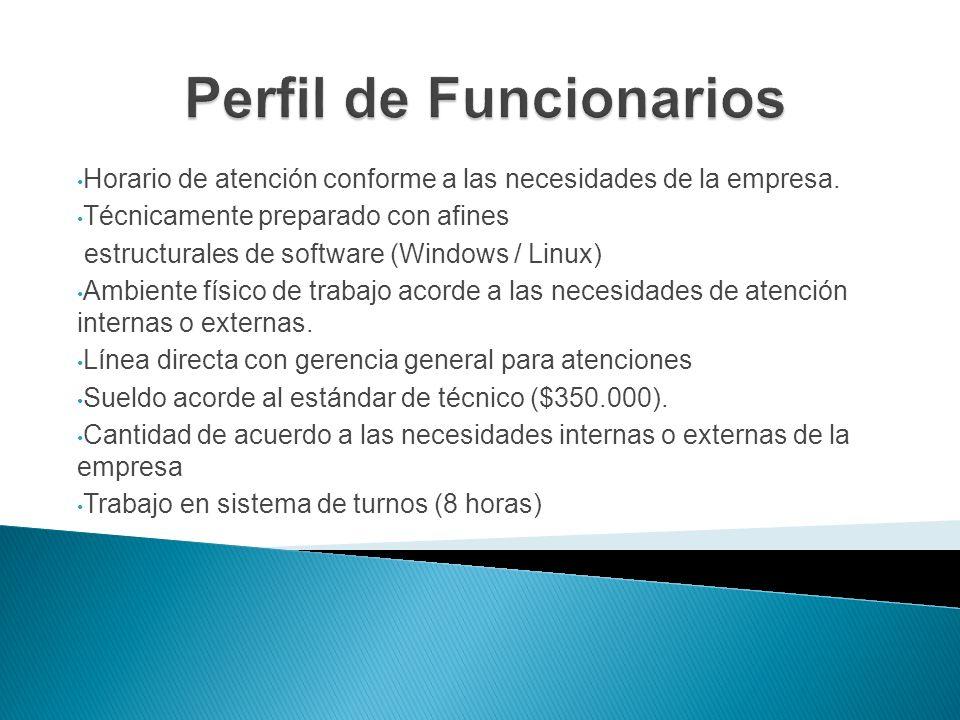 Horario de atención conforme a las necesidades de la empresa. Técnicamente preparado con afines estructurales de software (Windows / Linux) Ambiente f