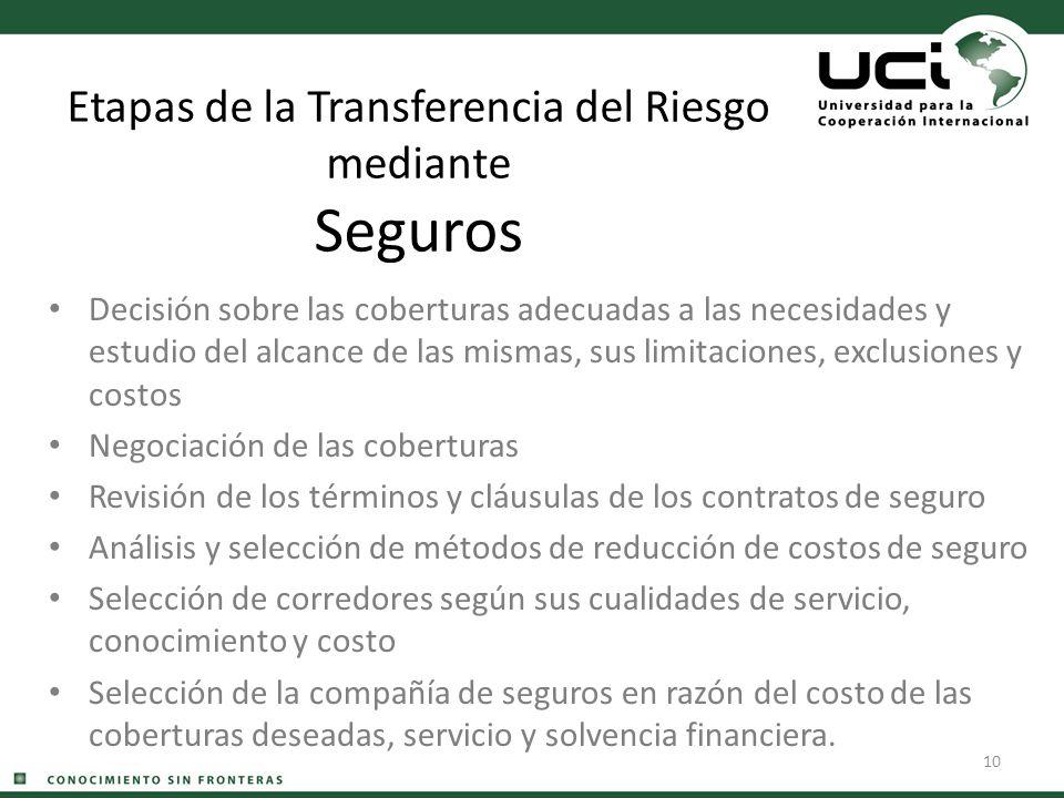 10 Etapas de la Transferencia del Riesgo mediante Seguros Decisión sobre las coberturas adecuadas a las necesidades y estudio del alcance de las misma