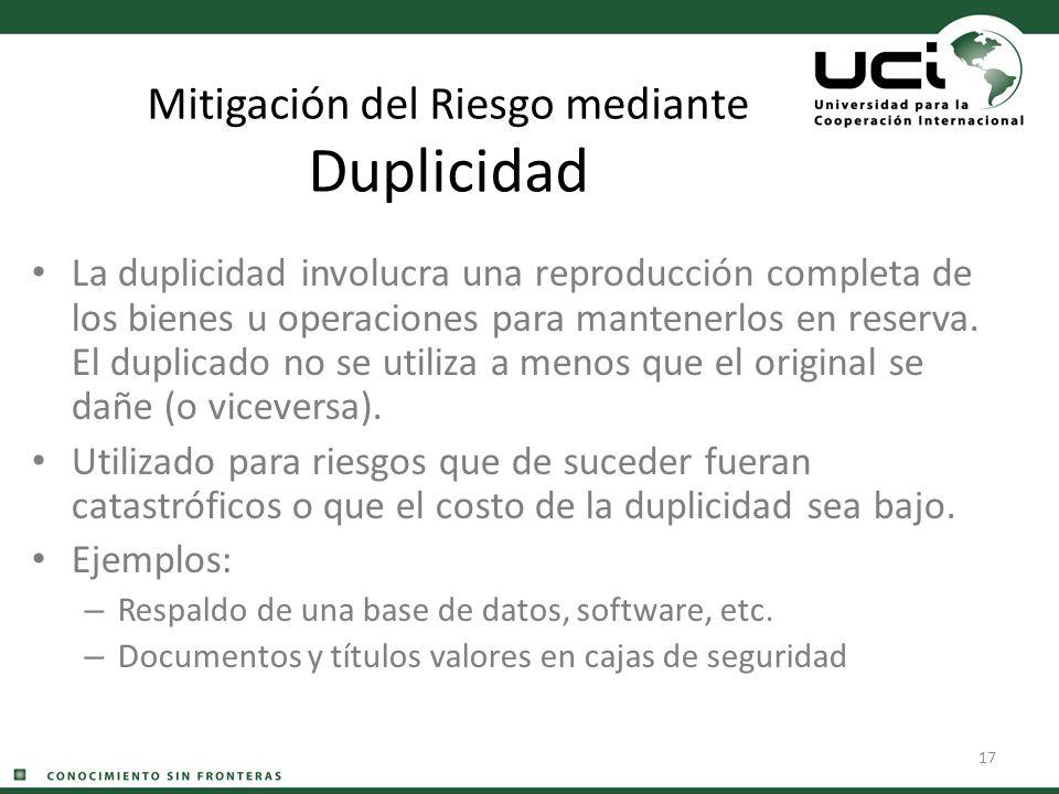17 Mitigación del Riesgo mediante Duplicidad La duplicidad involucra una reproducción completa de los bienes u operaciones para mantenerlos en reserva