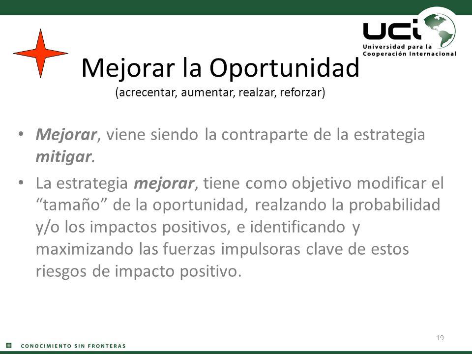19 Mejorar la Oportunidad (acrecentar, aumentar, realzar, reforzar) Mejorar, viene siendo la contraparte de la estrategia mitigar. La estrategia mejor