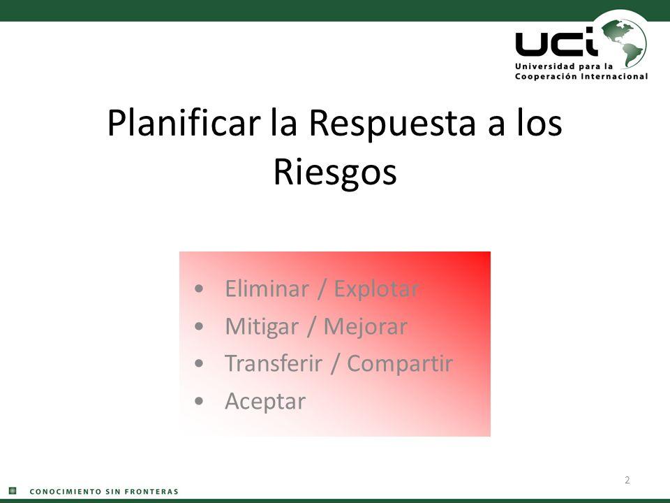 2 Planificar la Respuesta a los Riesgos Eliminar / Explotar Mitigar / Mejorar Transferir / Compartir Aceptar