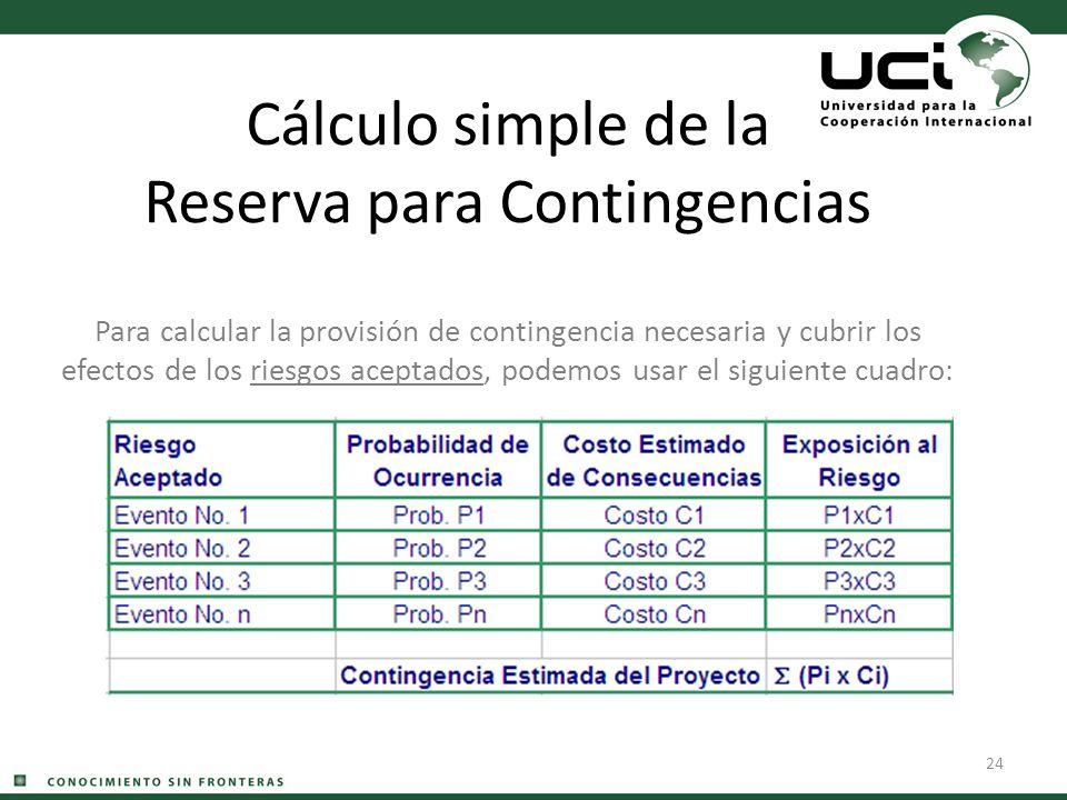 24 Cálculo simple de la Reserva para Contingencias Para calcular la provisión de contingencia necesaria y cubrir los efectos de los riesgos aceptados,