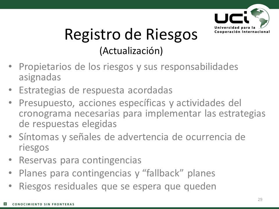 29 Registro de Riesgos (Actualización) Propietarios de los riesgos y sus responsabilidades asignadas Estrategias de respuesta acordadas Presupuesto, a