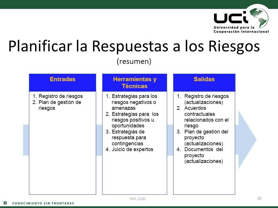 30 Planificar la Respuestas a los Riesgos (resumen) (PMI, 2008)