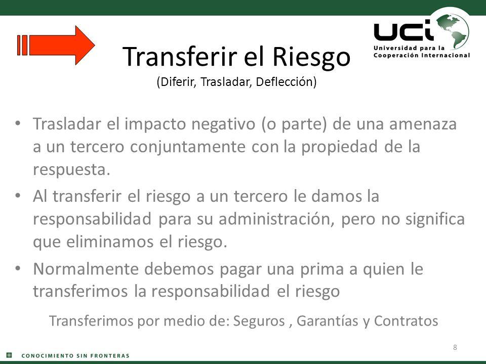 8 Transferir el Riesgo (Diferir, Trasladar, Deflección) Trasladar el impacto negativo (o parte) de una amenaza a un tercero conjuntamente con la propi