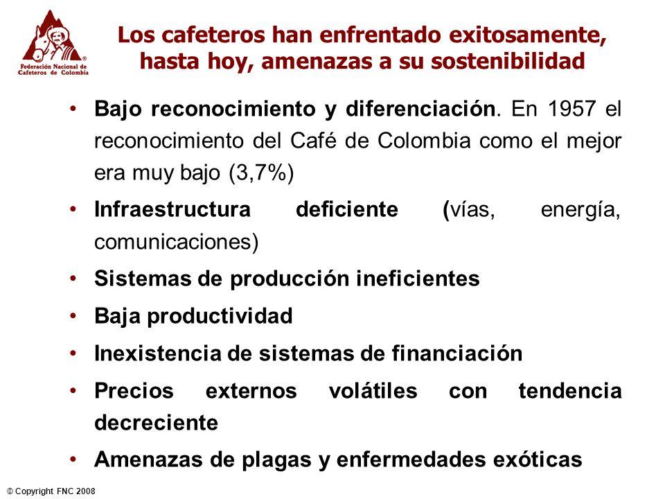 NOVIEMBRE 2004 © Copyright FNC 2008 6 (1951 – 1970) Los caficultores colombianos construyeron las bases de su modelo de desarrollo Retos para los caficultores: Escapar de la trampa de los commodities Diferenciar el Café de Colombia en la mente del consumidor Mejorar la educación en el campo ¿Cómo lo enfrentaron?: Creación de Juan Valdez (1960) como símbolo del caficultor colombianoJuan Valdez Establecimiento de alianzas estratégicas con tostadores e intermediarios del mercado Participación en la creación de la OIC y suscripción del primer Acuerdo Internacional del Café Generación de valor al producto (Calidad) Creación de la Fundación Manuel Mejía (Aprender Haciendo)