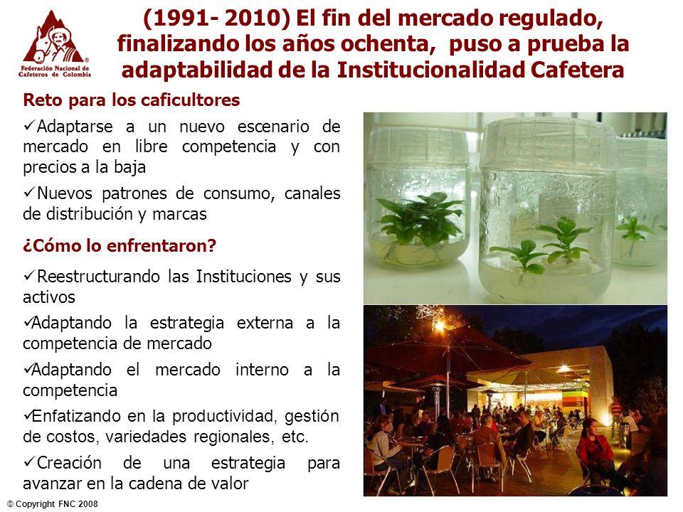 NOVIEMBRE 2004 © Copyright FNC 2008 9 1.Una historia exitosa de acción colectiva 2.La Institucionalidad Cafetera 3.Retos actuales y emergentes Contenido
