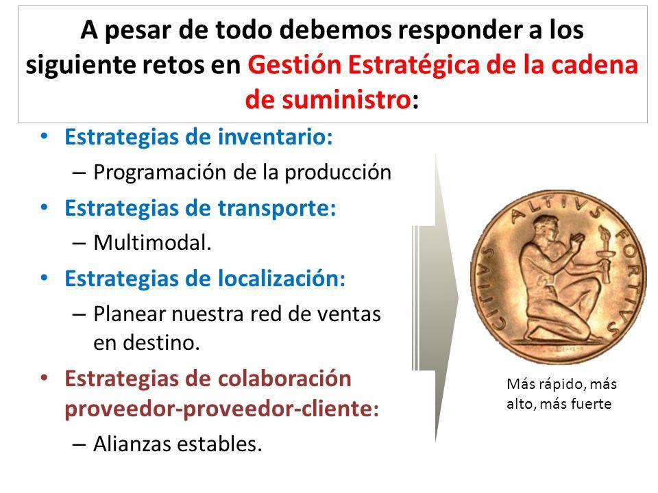 Estrategias de inventario: – Programación de la producción Estrategias de transporte: – Multimodal.