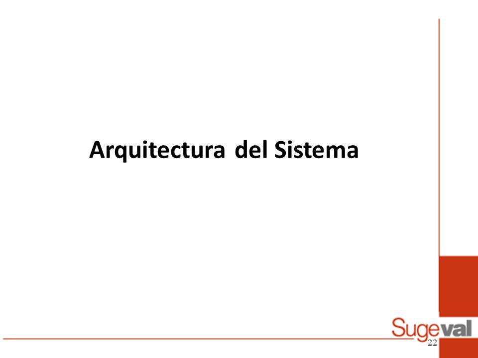 Arquitectura del Sistema 22