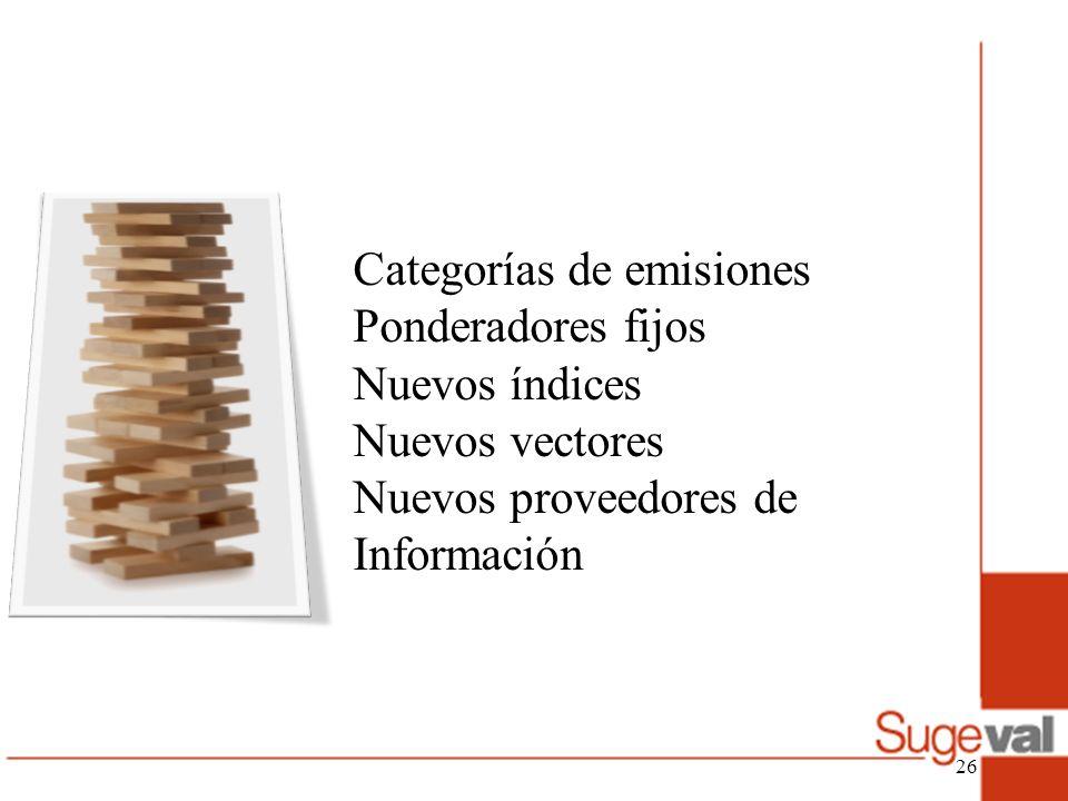 Categorías de emisiones Ponderadores fijos Nuevos índices Nuevos vectores Nuevos proveedores de Información 26