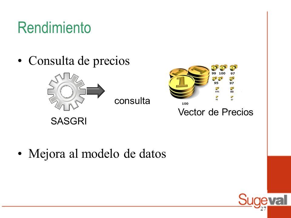 Rendimiento Consulta de precios Mejora al modelo de datos Vector de Precios SASGRI consulta 27