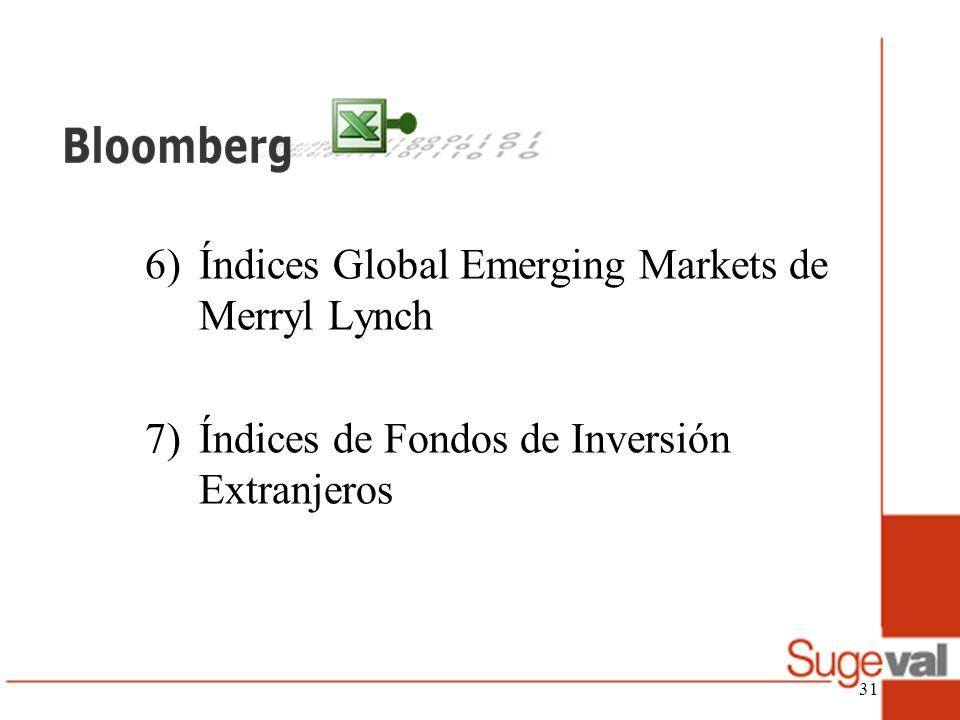 6)Índices Global Emerging Markets de Merryl Lynch 7)Índices de Fondos de Inversión Extranjeros 31