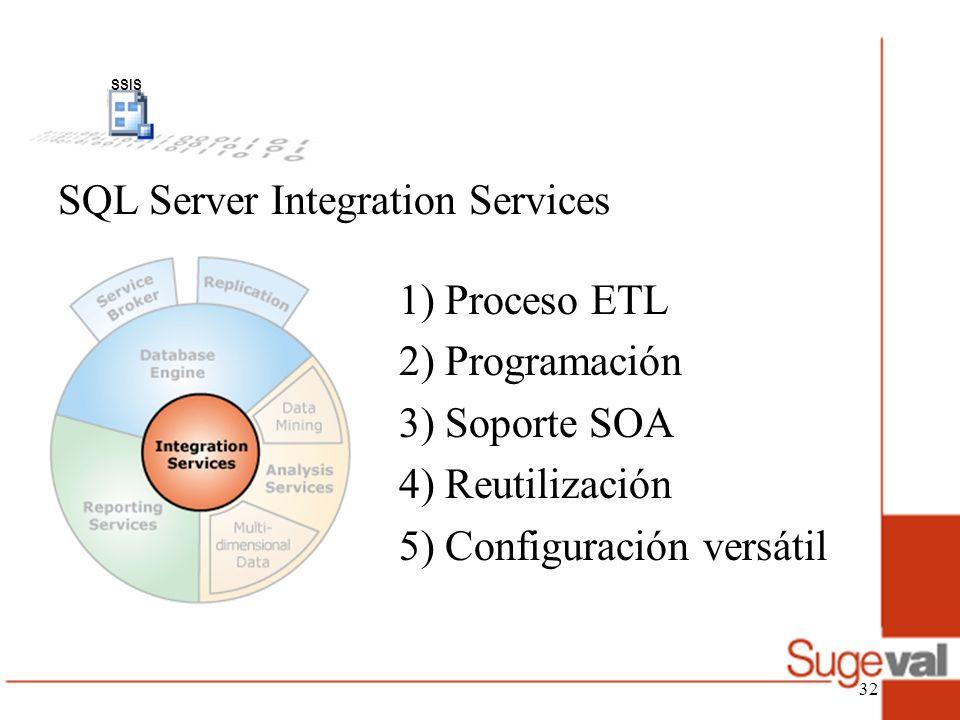 SQL Server Integration Services 1) Proceso ETL 2) Programación 3) Soporte SOA 4) Reutilización 5) Configuración versátil SSIS 32