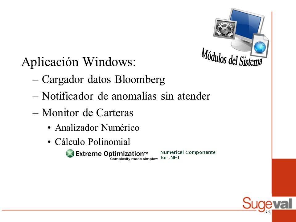 Aplicación Windows: –Cargador datos Bloomberg –Notificador de anomalías sin atender –Monitor de Carteras Analizador Numérico Cálculo Polinomial 35