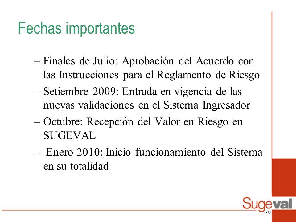 Fechas importantes 39 –Finales de Julio: Aprobación del Acuerdo con las Instrucciones para el Reglamento de Riesgo –Setiembre 2009: Entrada en vigenci