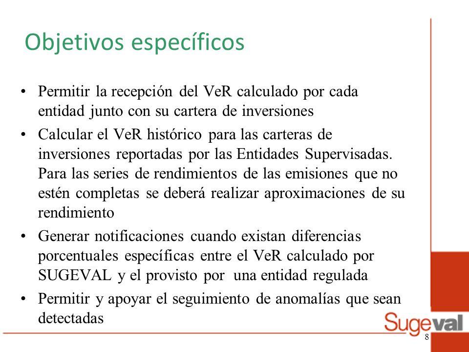 Objetivos específicos Permitir la recepción del VeR calculado por cada entidad junto con su cartera de inversiones Calcular el VeR histórico para las
