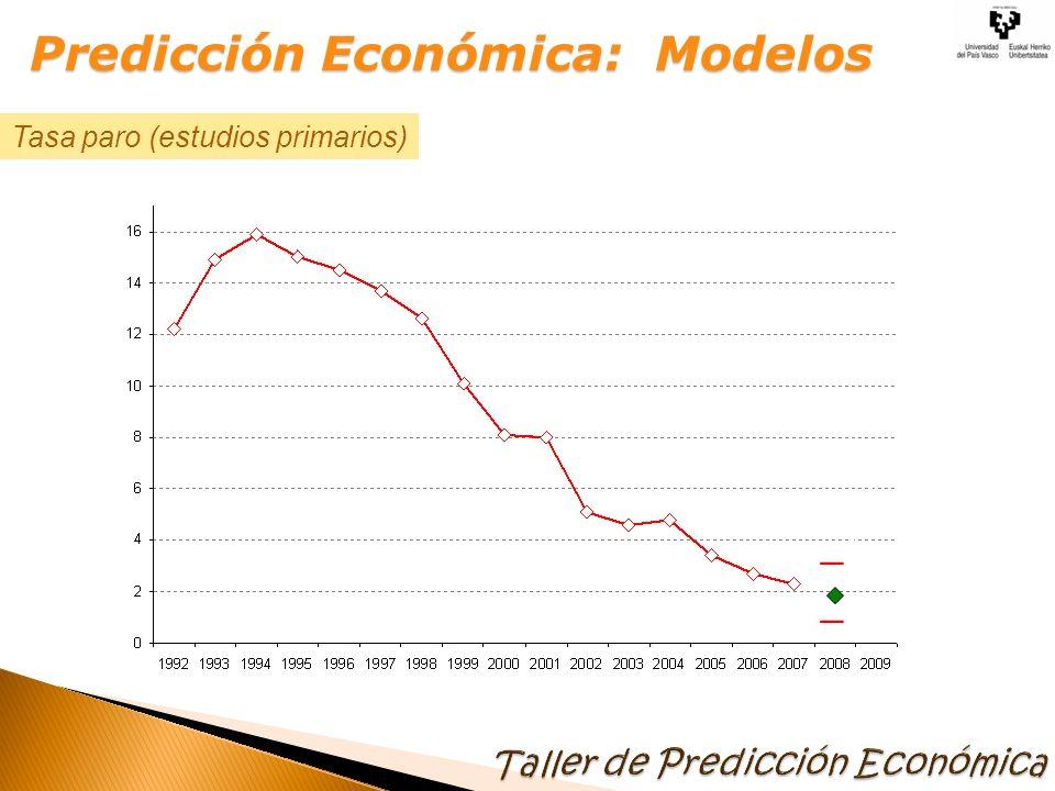 _ _ Predicción Económica: Modelos Predicción Económica: Modelos Tasa paro (estudios primarios)