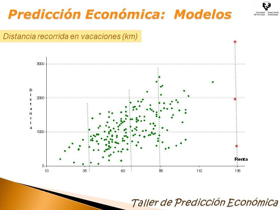 * * * Predicción Económica: Modelos Predicción Económica: Modelos Distancia recorrida en vacaciones (km)