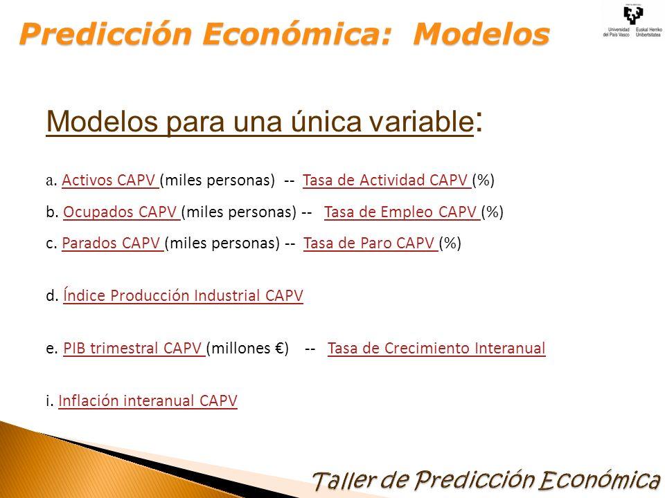 Modelos para una única variable : a. Activos CAPV (miles personas) -- Tasa de Actividad CAPV (%)Activos CAPV Tasa de Actividad CAPV b. Ocupados CAPV (