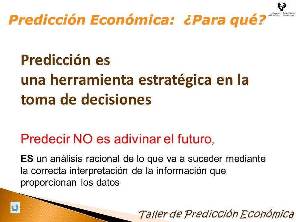 Predicción económica requiere : Recolección y organización de datosdatos Construcción de modelos (estadísticos, econométricos, …modelos (estadísticos, econométricos, … Seguimiento y evaluación de las predicciones para mantener un proceso continúo de corrección y perfeccionamiento.