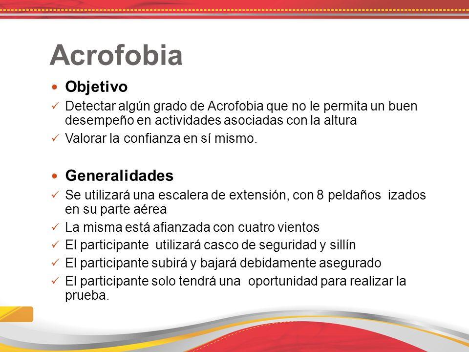 Acrofobia Objetivo Detectar algún grado de Acrofobia que no le permita un buen desempeño en actividades asociadas con la altura Valorar la confianza en sí mismo.