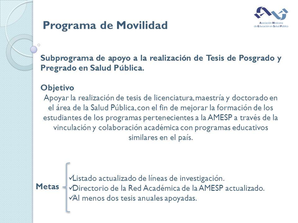 Subprograma de apoyo a la realización de Tesis de Posgrado y Pregrado en Salud Pública.