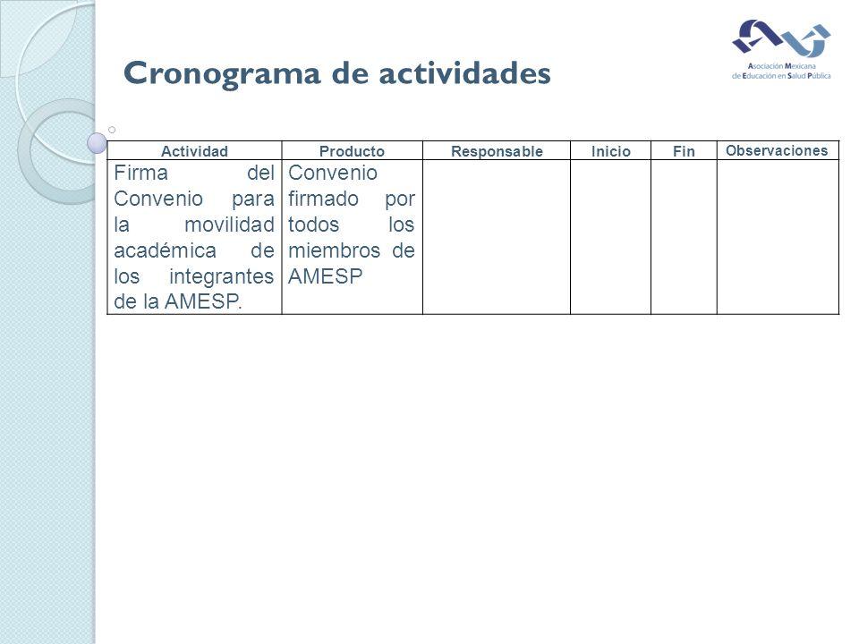Cronograma de actividades ActividadProductoResponsableInicioFin Observaciones Firma del Convenio para la movilidad académica de los integrantes de la AMESP.