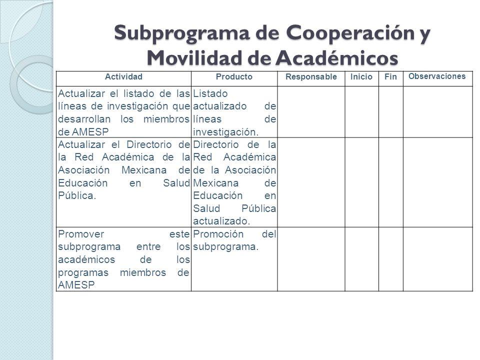 Subprograma de Cooperación y Movilidad de Académicos ActividadProductoResponsableInicioFin Observaciones Actualizar el listado de las líneas de investigación que desarrollan los miembros de AMESP Listado actualizado de líneas de investigación.
