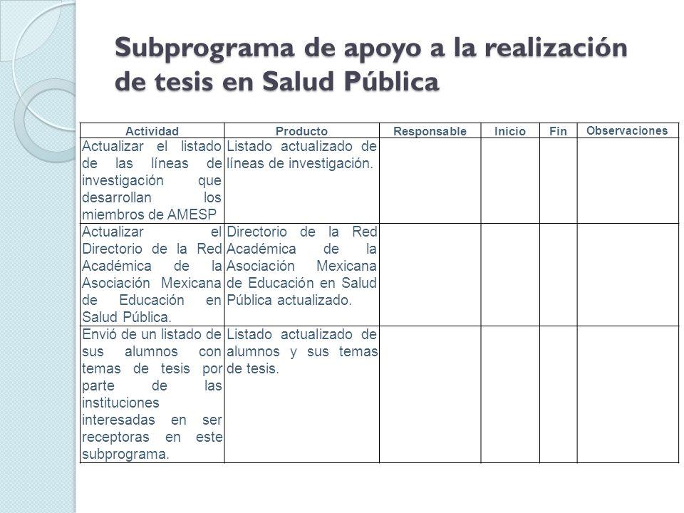 Subprograma de apoyo a la realización de tesis en Salud Pública ActividadProductoResponsableInicioFin Observaciones Actualizar el listado de las líneas de investigación que desarrollan los miembros de AMESP Listado actualizado de líneas de investigación.