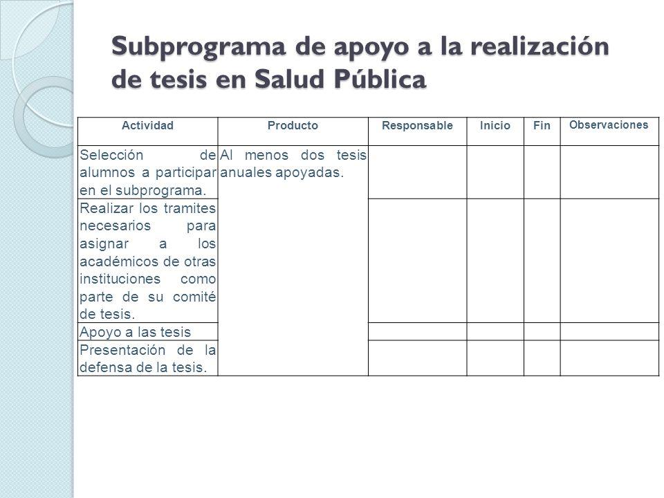 Subprograma de apoyo a la realización de tesis en Salud Pública ActividadProductoResponsableInicioFin Observaciones Selección de alumnos a participar en el subprograma.