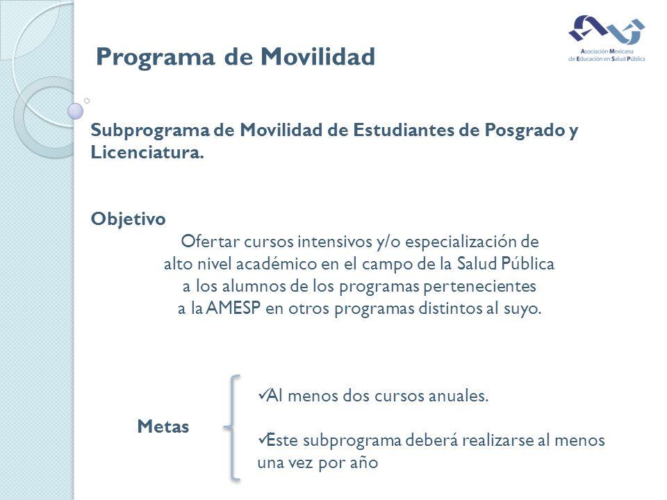 Subprograma de Movilidad de Estudiantes de Posgrado y Licenciatura.