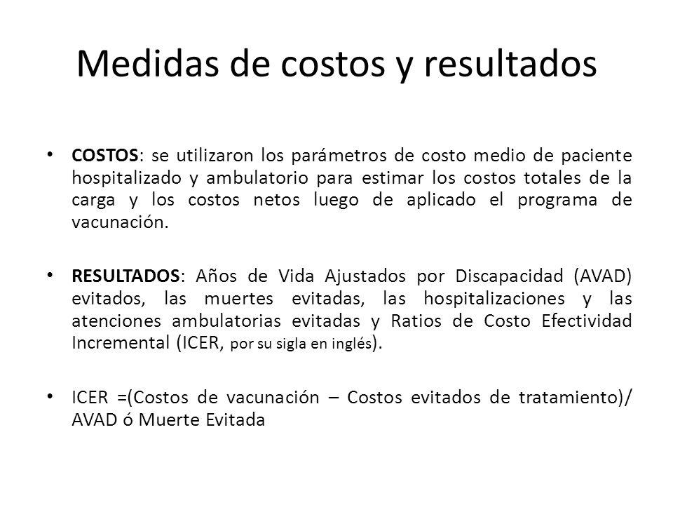 Medidas de costos y resultados COSTOS: se utilizaron los parámetros de costo medio de paciente hospitalizado y ambulatorio para estimar los costos tot