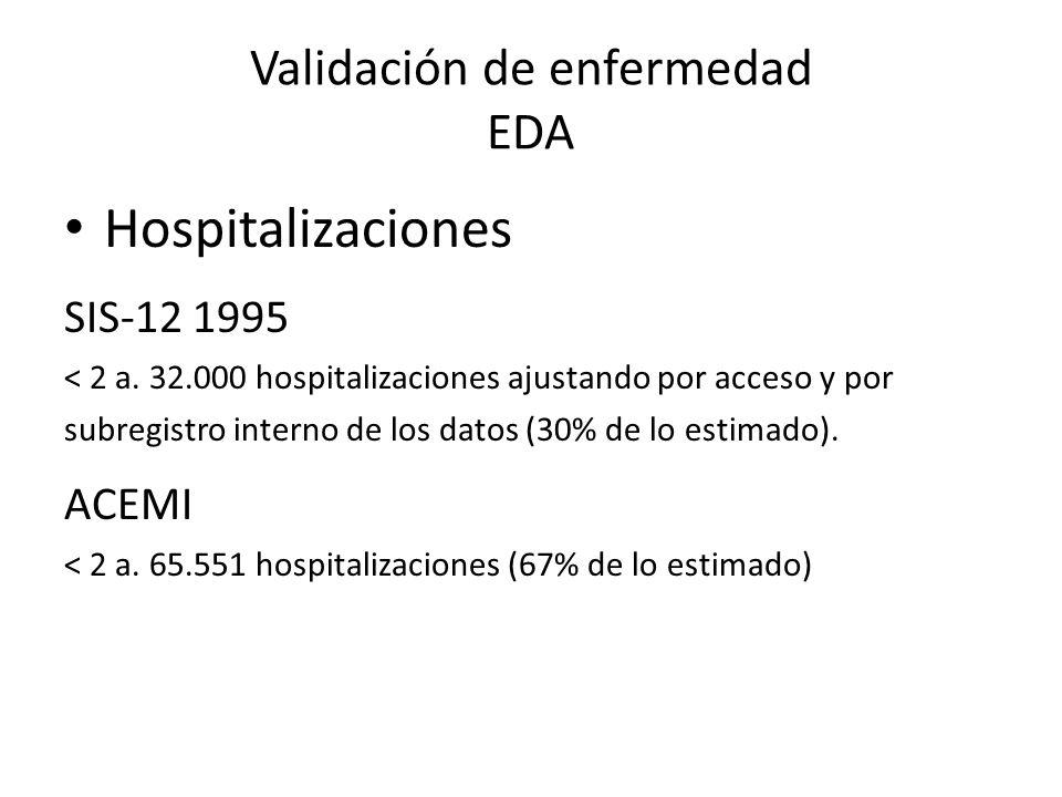 Validación de enfermedad EDA Hospitalizaciones SIS-12 1995 < 2 a. 32.000 hospitalizaciones ajustando por acceso y por subregistro interno de los datos
