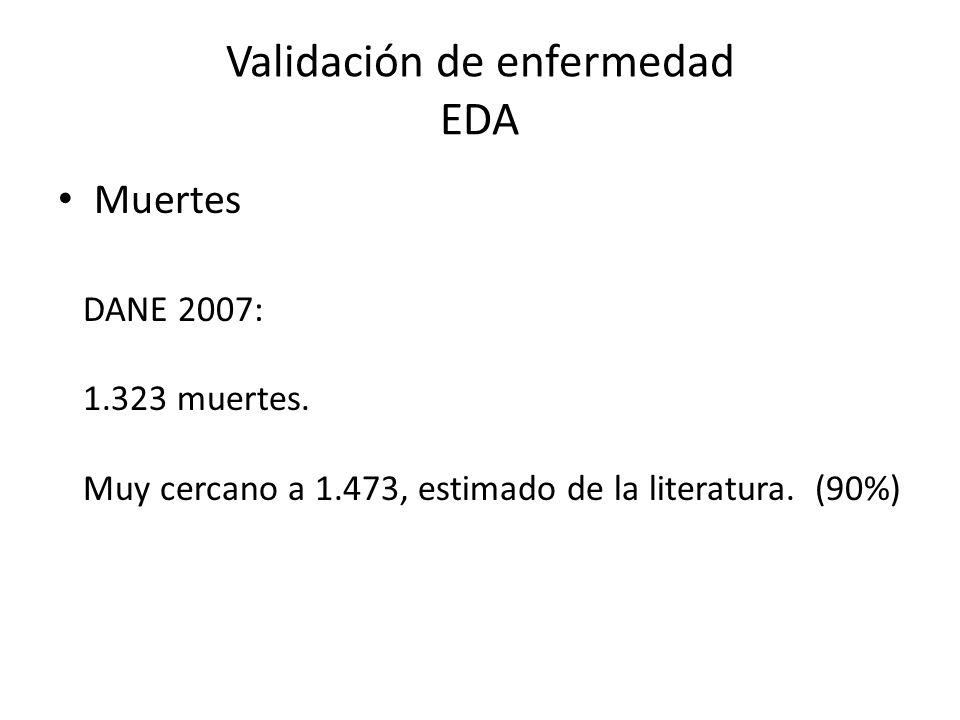 Validación de enfermedad EDA Muertes DANE 2007: 1.323 muertes. Muy cercano a 1.473, estimado de la literatura. (90%)