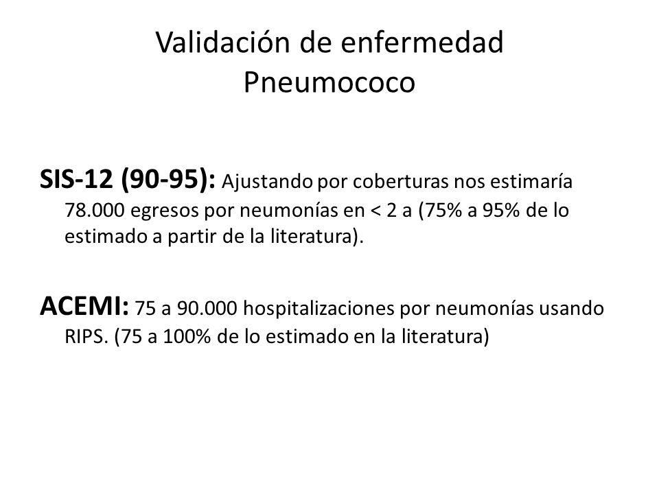 Validación de enfermedad Pneumococo SIS-12 (90-95): Ajustando por coberturas nos estimaría 78.000 egresos por neumonías en < 2 a (75% a 95% de lo esti