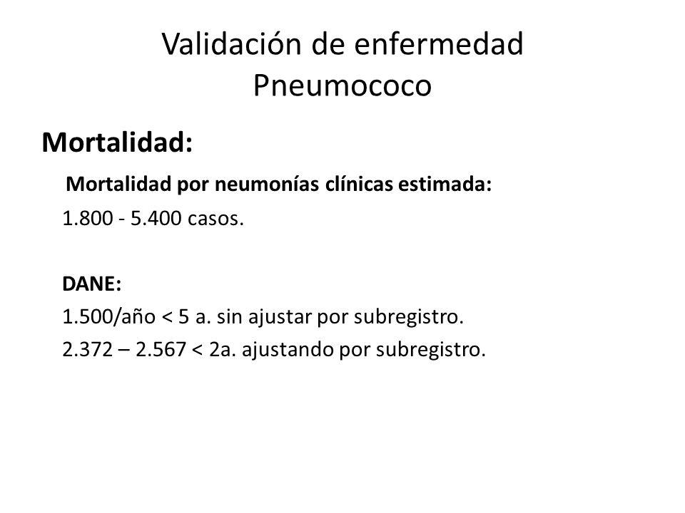 Validación de enfermedad Pneumococo Mortalidad: Mortalidad por neumonías clínicas estimada: 1.800 - 5.400 casos. DANE: 1.500/año < 5 a. sin ajustar po