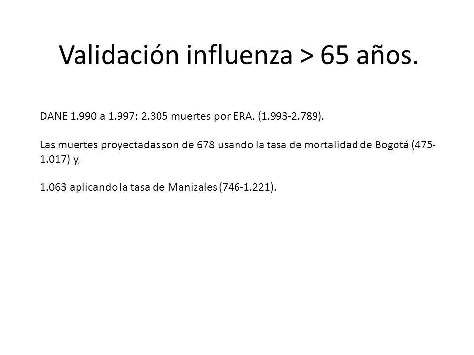 Validación influenza > 65 años. DANE 1.990 a 1.997: 2.305 muertes por ERA. (1.993-2.789). Las muertes proyectadas son de 678 usando la tasa de mortali