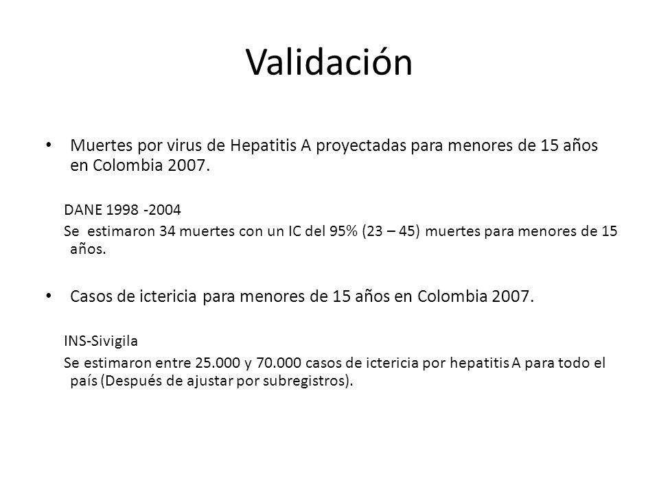 Validación Muertes por virus de Hepatitis A proyectadas para menores de 15 años en Colombia 2007. DANE 1998 -2004 Se estimaron 34 muertes con un IC de
