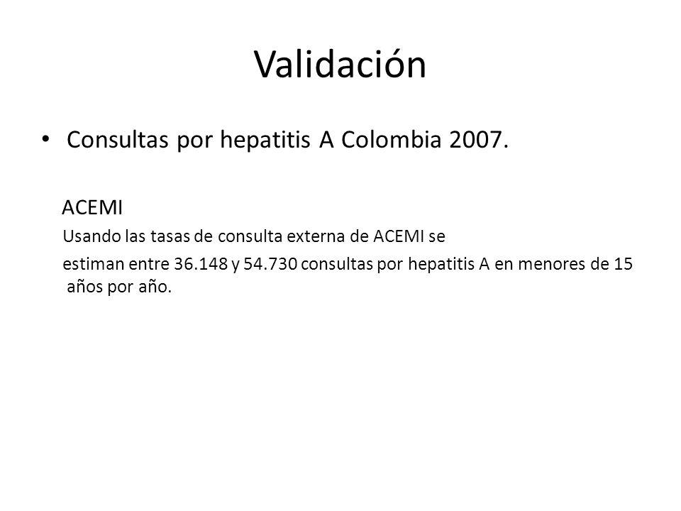 Validación Consultas por hepatitis A Colombia 2007. ACEMI Usando las tasas de consulta externa de ACEMI se estiman entre 36.148 y 54.730 consultas por