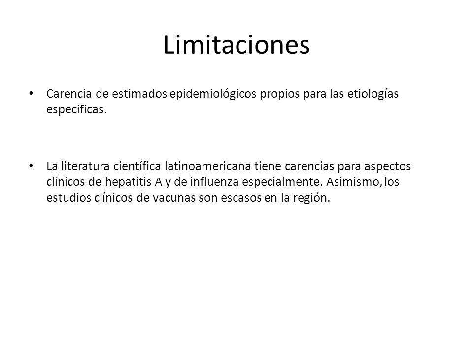 Limitaciones Carencia de estimados epidemiológicos propios para las etiologías especificas. La literatura científica latinoamericana tiene carencias p