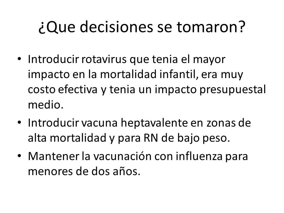 ¿Que decisiones se tomaron? Introducir rotavirus que tenia el mayor impacto en la mortalidad infantil, era muy costo efectiva y tenia un impacto presu