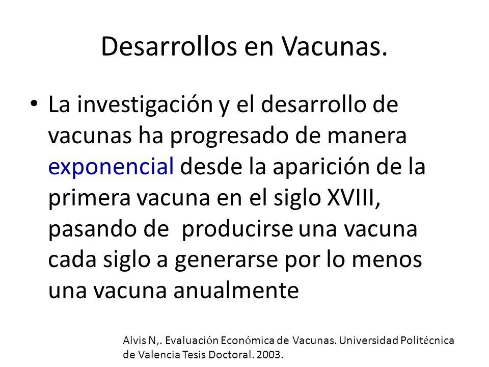 Desarrollos en Vacunas. La investigación y el desarrollo de vacunas ha progresado de manera exponencial desde la aparición de la primera vacuna en el