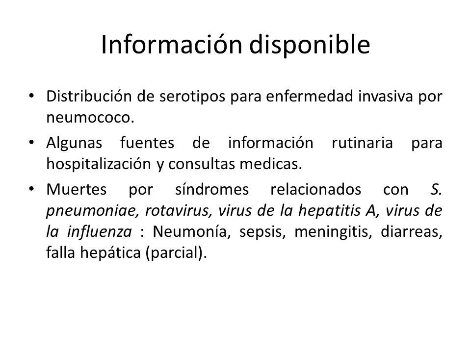 Información disponible Distribución de serotipos para enfermedad invasiva por neumococo. Algunas fuentes de información rutinaria para hospitalización