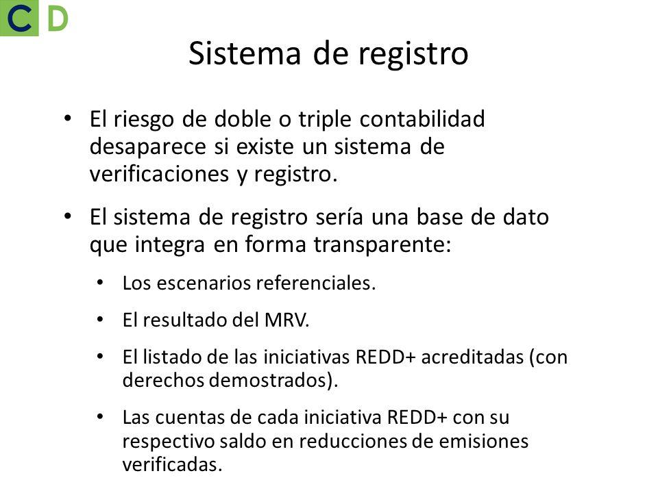 Sistema de registro El riesgo de doble o triple contabilidad desaparece si existe un sistema de verificaciones y registro. El sistema de registro serí