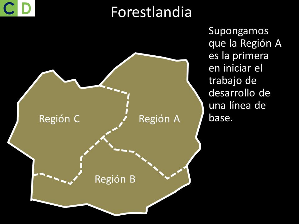Región CRegión A Región B Supongamos que la Región A es la primera en iniciar el trabajo de desarrollo de una línea de base. Forestlandia