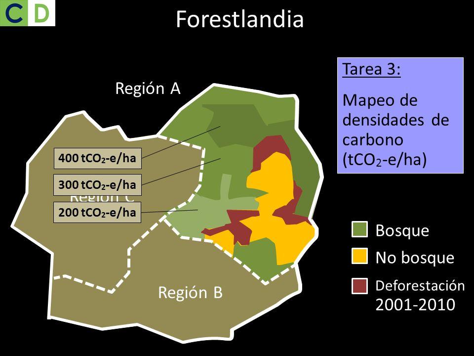 Bosque Región C Región B Región C Región B Región A Tarea 3: Mapeo de densidades de carbono (tCO 2 -e/ha) 400 tCO 2 -e/ha No bosque Deforestación 2001