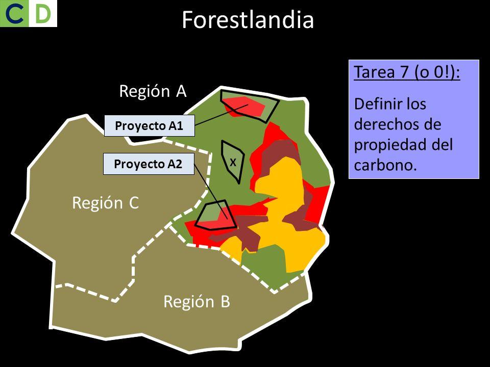 Región C Región B Tarea 7 (o 0!): Definir los derechos de propiedad del carbono. Región C Región B Región A Región B Región C Proyecto A2 X Proyecto A