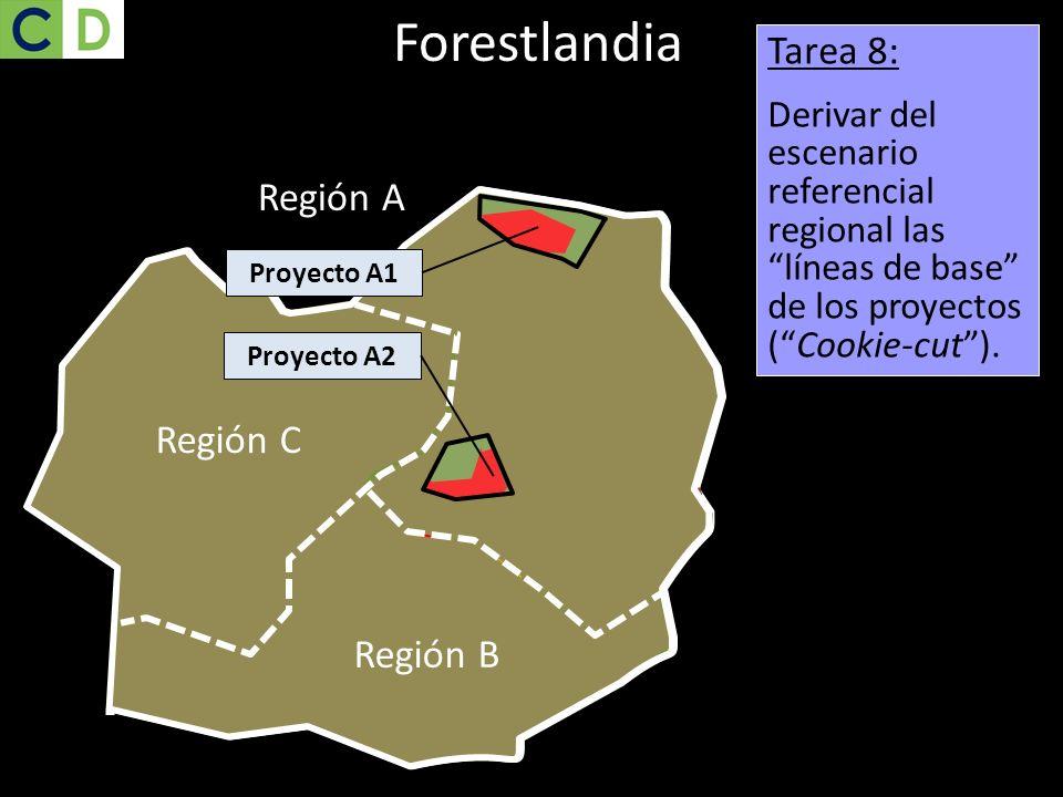Región C Región B Región C Región B Región A Región B Región C X Proyecto A1 Proyecto A2 Tarea 8: Derivar del escenario referencial regional las línea